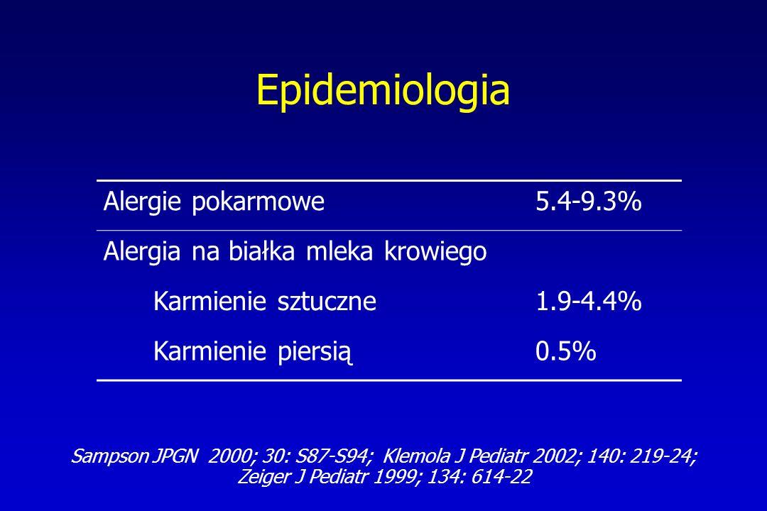 Epidemiologia Alergie pokarmowe5.4-9.3% Alergia na białka mleka krowiego Karmienie sztuczne1.9-4.4% Karmienie piersią0.5% Sampson JPGN 2000; 30: S87-S