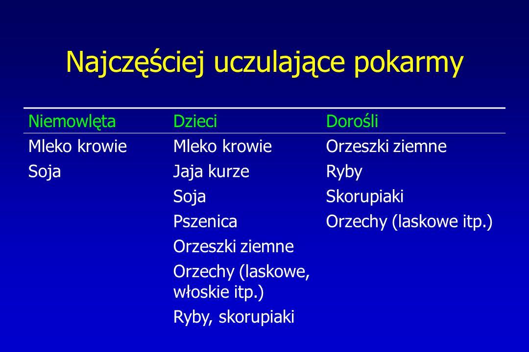 Long A. NEJM 2002; 346: 1320-2
