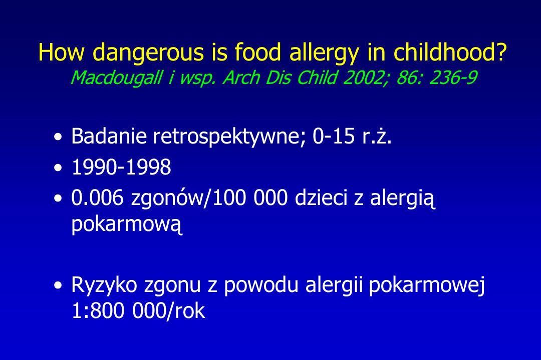 Profilaktyka alergii pokarmowej The Cochrane Library 4; 2002 Ciąża –Dieta eliminacyjna nie zmniejsza ryzyka choroby atopowej u dziecka –Dieta eliminacyjna może niekorzystnie wpłynąć na stan odżywienia matki i/lub płodu Laktacja –Dieta eliminacyjna zmniejsza ryzyko AZS u dziecka –Ze względu na niedoskonałości metodologiczne wyniki badań mają ograniczone znaczenie