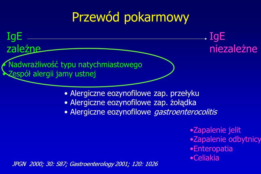 Nadwrażliwość żołądkowo-jelitowa typu natychmiastowego Nudności, bóle brzucha Wymioty w ciągu minut-1-2 h Biegunka w ciągu 2 h Wiek niemowlęcy, wczesnodziecięcy Mleko, jaja, orzeszki ziemne, soja, zboża, ryby Leczenie: eliminacja alergenu (80% - całkowite ustąpienie objawów)