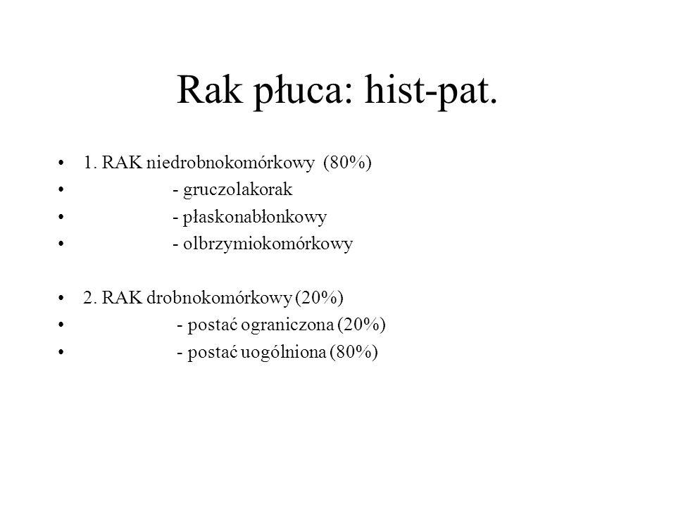 Rak płuca: hist-pat. 1. RAK niedrobnokomórkowy (80%) - gruczolakorak - płaskonabłonkowy - olbrzymiokomórkowy 2. RAK drobnokomórkowy (20%) - postać ogr