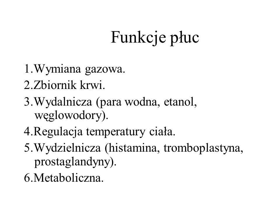 Funkcje płuc 1.Wymiana gazowa. 2.Zbiornik krwi. 3.Wydalnicza (para wodna, etanol, węglowodory). 4.Regulacja temperatury ciała. 5.Wydzielnicza (histami