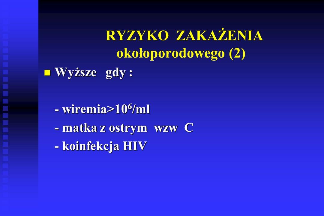 RYZYKO ZAKAŻENIA okołoporodowego (2) Wyższe gdy : Wyższe gdy : - wiremia>10 6 /ml - matka z ostrym wzw C - koinfekcja HIV