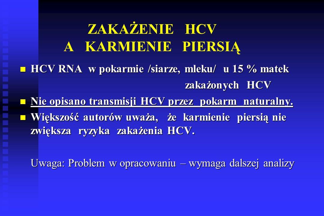 ZAKAŻENIE HCV A KARMIENIE PIERSIĄ HCV RNA w pokarmie /siarze, mleku/ u 15 % matek HCV RNA w pokarmie /siarze, mleku/ u 15 % matek zakażonych HCV zakażonych HCV Nie opisano transmisji HCV przez pokarm naturalny.
