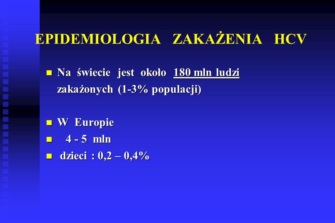 EPIDEMIOLOGIA ZAKAŻENIA HCV Na świecie jest około 180 mln ludzi Na świecie jest około 180 mln ludzi zakażonych (1-3% populacji) W Europie W Europie 4 - 5 mln 4 - 5 mln dzieci : 0,2 – 0,4% dzieci : 0,2 – 0,4%