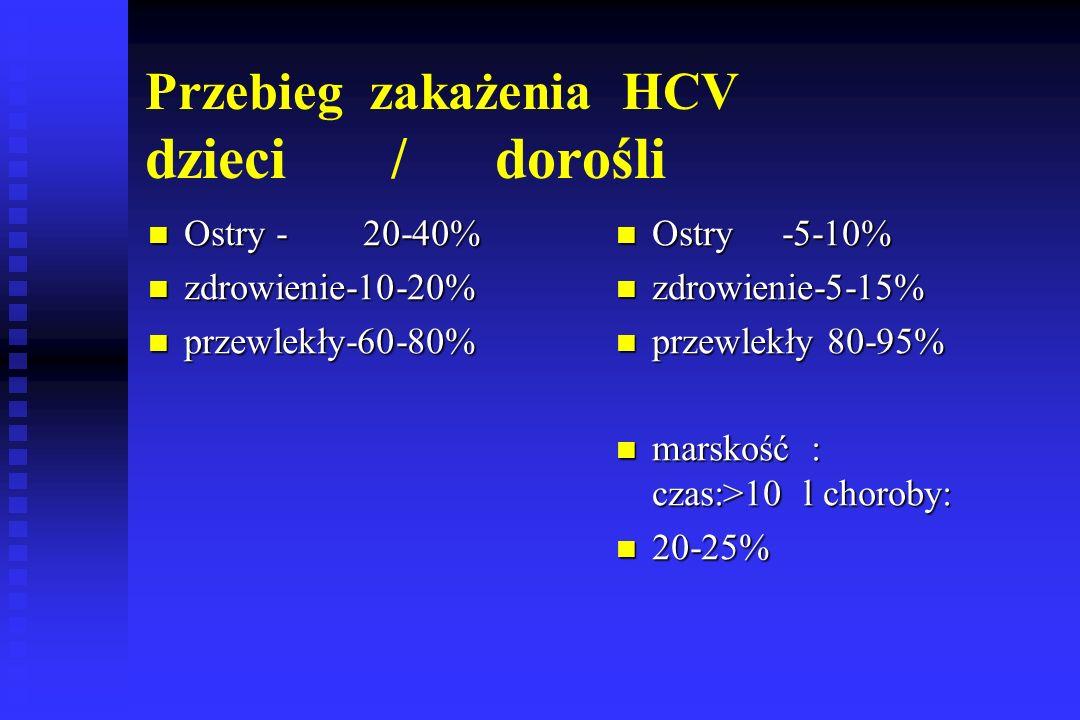 Przebieg zakażenia HCV dzieci / dorośli Ostry - 20-40% Ostry - 20-40% zdrowienie-10-20% zdrowienie-10-20% przewlekły-60-80% przewlekły-60-80% Ostry -5-10% zdrowienie-5-15% przewlekły 80-95% marskość : czas:>10 l choroby: 20-25%