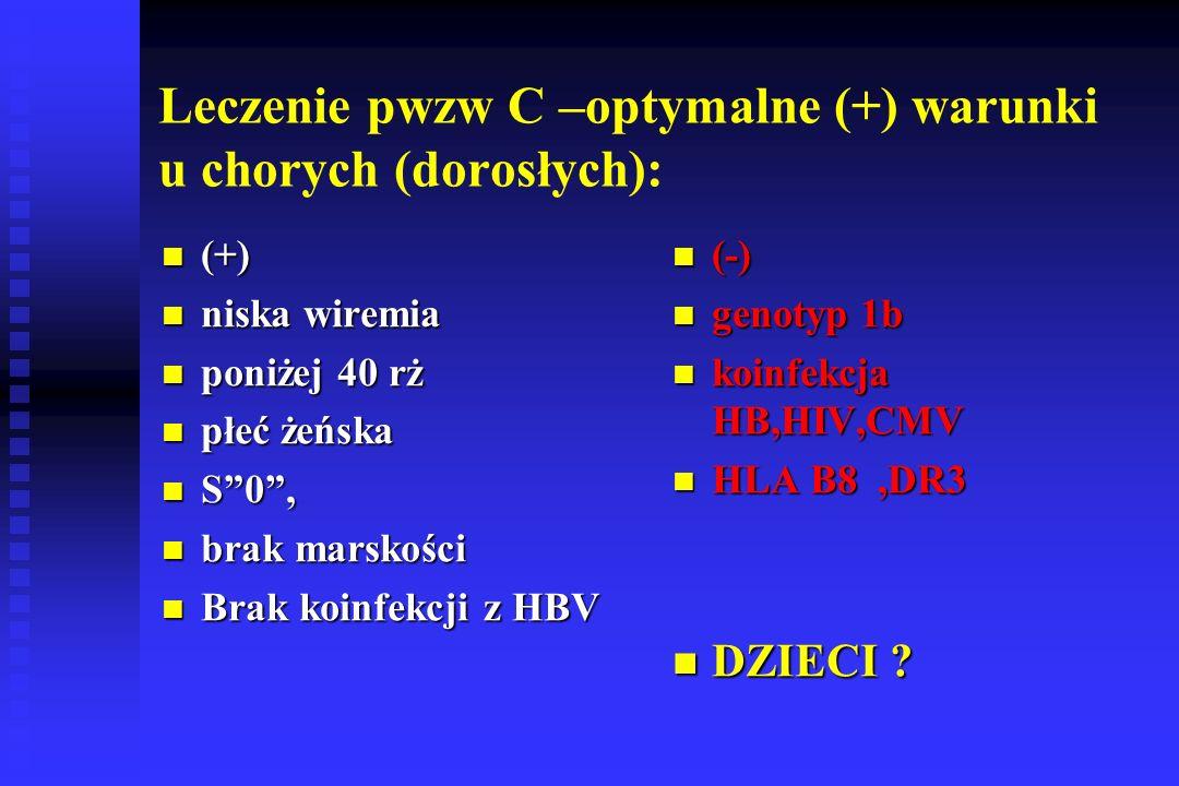 Leczenie pwzw C –optymalne (+) warunki u chorych (dorosłych): (+) (+) niska wiremia niska wiremia poniżej 40 rż poniżej 40 rż płeć żeńska płeć żeńska S 0 , S 0 , brak marskości brak marskości Brak koinfekcji z HBV Brak koinfekcji z HBV (-) genotyp 1b koinfekcja HB,HIV,CMV HLA B8,DR3 DZIECI ?