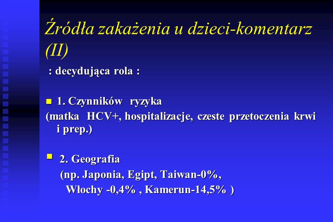 Źródła zakażenia u dzieci-komentarz (II) : decydująca rola : : decydująca rola : 1.
