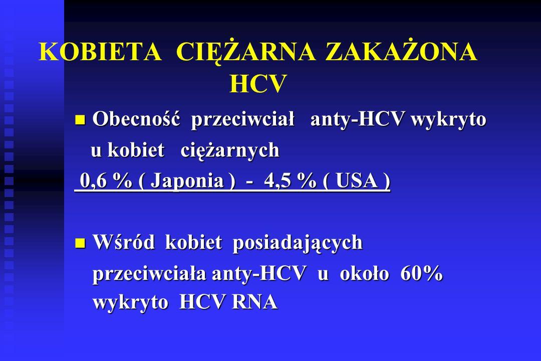 KOBIETA CIĘŻARNA ZAKAŻONA HCV Obecność przeciwciał anty-HCV wykryto Obecność przeciwciał anty-HCV wykryto u kobiet ciężarnych u kobiet ciężarnych 0,6 % ( Japonia ) - 4,5 % ( USA ) 0,6 % ( Japonia ) - 4,5 % ( USA ) Wśród kobiet posiadających Wśród kobiet posiadających przeciwciała anty-HCV u około 60% wykryto HCV RNA