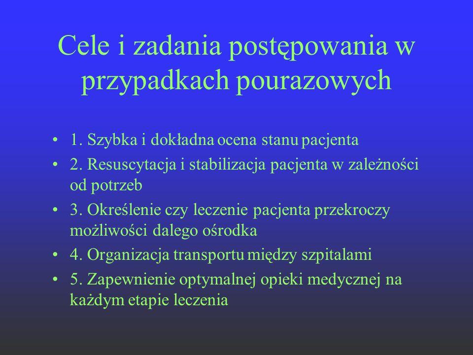 Cele i zadania postępowania w przypadkach pourazowych 1. Szybka i dokładna ocena stanu pacjenta 2. Resuscytacja i stabilizacja pacjenta w zależności o