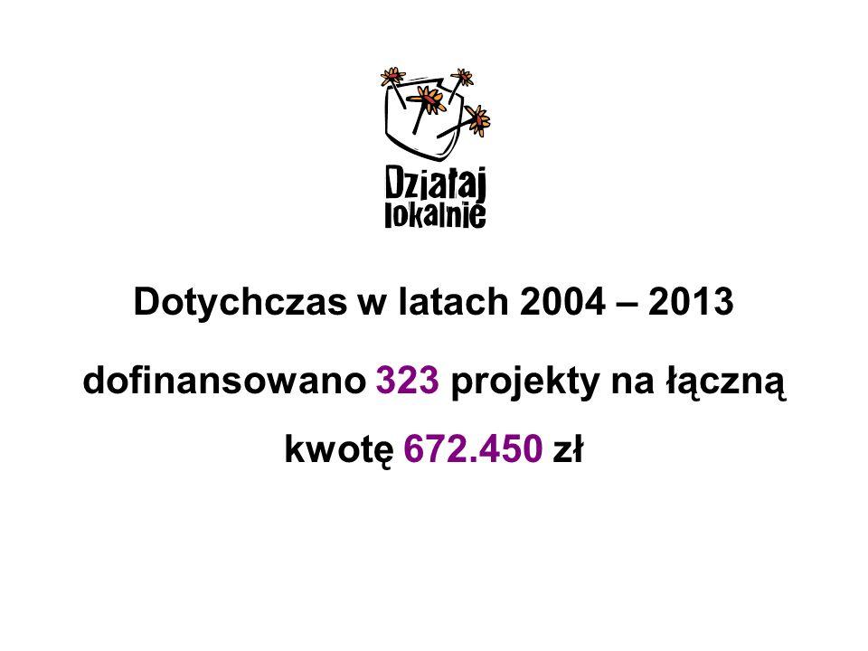 Dotychczas w latach 2004 – 2013 dofinansowano 323 projekty na łączną kwotę 672.450 zł