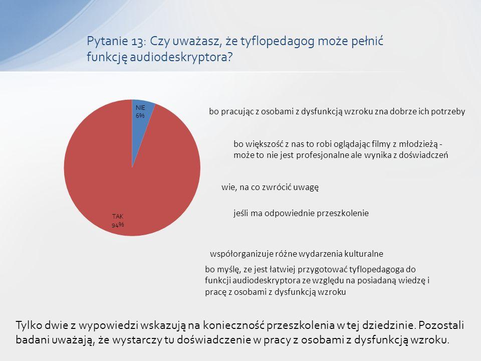 Pytanie 13: Czy uważasz, że tyflopedagog może pełnić funkcję audiodeskryptora.