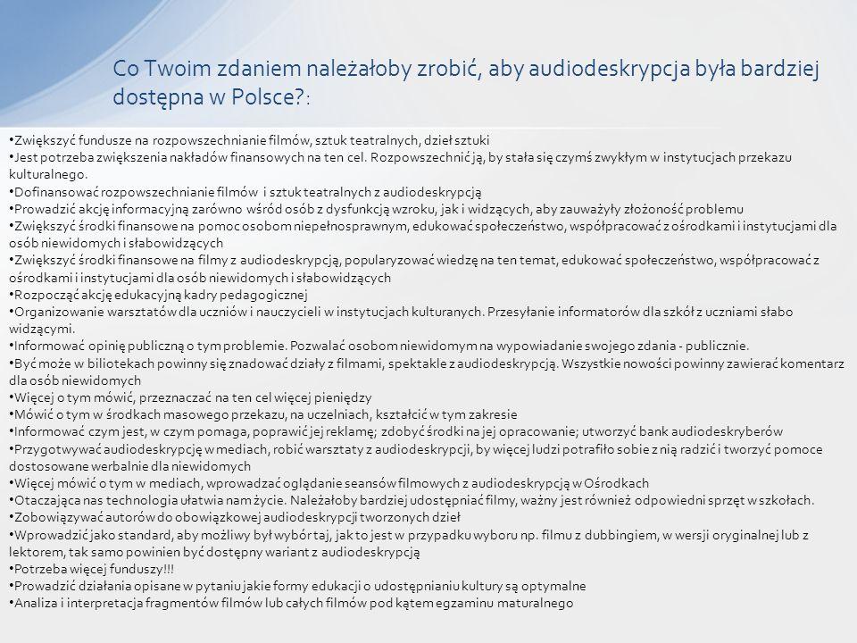 Co Twoim zdaniem należałoby zrobić, aby audiodeskrypcja była bardziej dostępna w Polsce : Zwiększyć fundusze na rozpowszechnianie filmów, sztuk teatralnych, dzieł sztuki Jest potrzeba zwiększenia nakładów finansowych na ten cel.