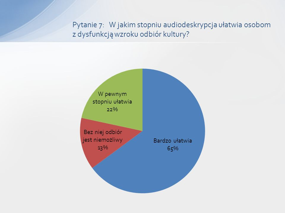 Pytanie 7: W jakim stopniu audiodeskrypcja ułatwia osobom z dysfunkcją wzroku odbiór kultury