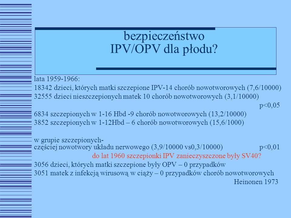 bezpieczeństwo IPV/OPV dla płodu.