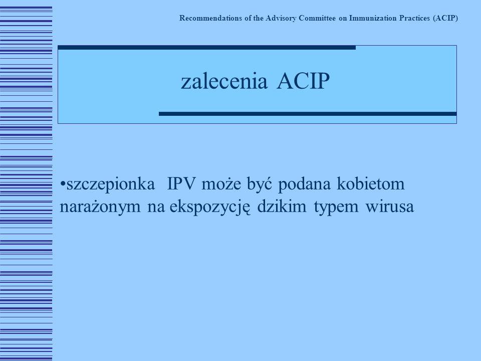 szczepionka IPV może być podana kobietom narażonym na ekspozycję dzikim typem wirusa Recommendations of the Advisory Committee on Immunization Practices (ACIP) zalecenia ACIP