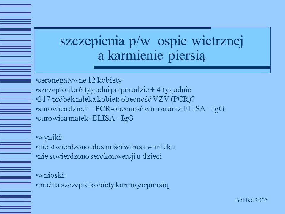 szczepienia p/w ospie wietrznej a karmienie piersią seronegatywne 12 kobiety szczepionka 6 tygodni po porodzie + 4 tygodnie 217 próbek mleka kobiet: obecność VZV (PCR).