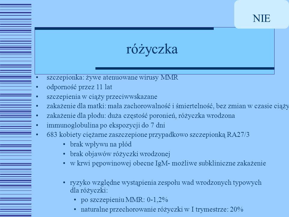 różyczka szczepionka: żywe atenuowane wirusy MMR odporność przez 11 lat szczepienia w ciąży przeciwwskazane zakażenie dla matki: mała zachorowalność i śmiertelność, bez zmian w czasie ciąży zakażenie dla płodu: duża częstość poronień, różyczka wrodzona immunoglobulina po ekspozycji do 7 dni 683 kobiety ciężarne zaszczepione przypadkowo szczepionką RA27/3 brak wpływu na płód brak objawów różyczki wrodzonej w krwi pępowinowej obecne IgM- możliwe subkliniczne zakażenie ryzyko względne wystąpienia zespołu wad wrodzonych typowych dla różyczki: po szczepieniu MMR: 0-1,2% naturalne przechorowanie różyczki w I trymestrze: 20% NIE