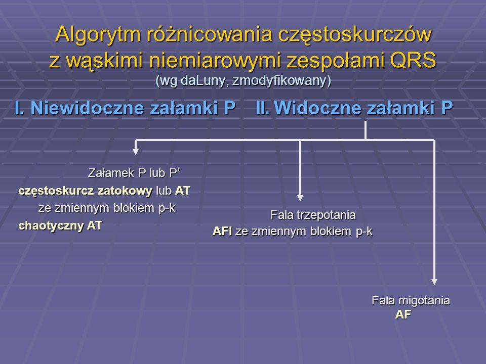 Algorytm różnicowania częstoskurczów z wąskimi niemiarowymi zespołami QRS (wg daLuny, zmodyfikowany) Fala trzepotania Fala trzepotania AFl ze zmiennym