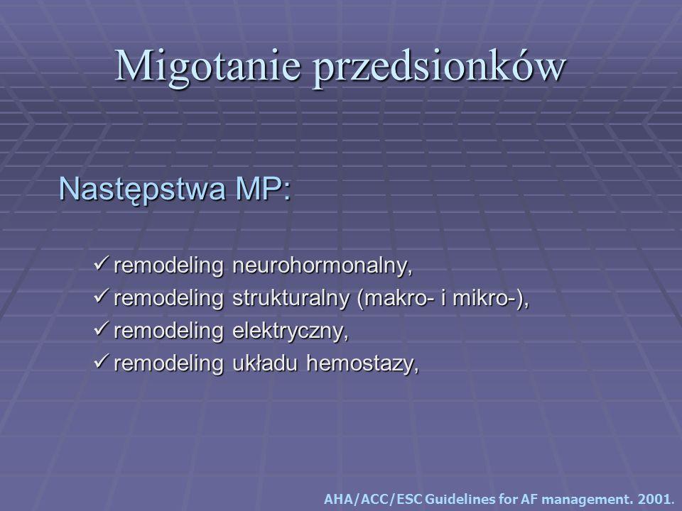 Następstwa MP: remodeling neurohormonalny, remodeling neurohormonalny, remodeling strukturalny (makro- i mikro-), remodeling strukturalny (makro- i mi