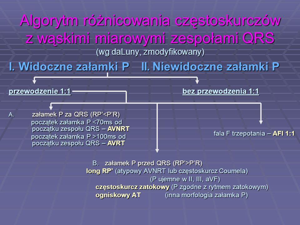 Algorytm różnicowania częstoskurczów z wąskimi miarowymi zespołami QRS (wg daLuny, zmodyfikowany) przewodzenie 1:1 B. załamek P przed QRS (RP'>P'R) B.