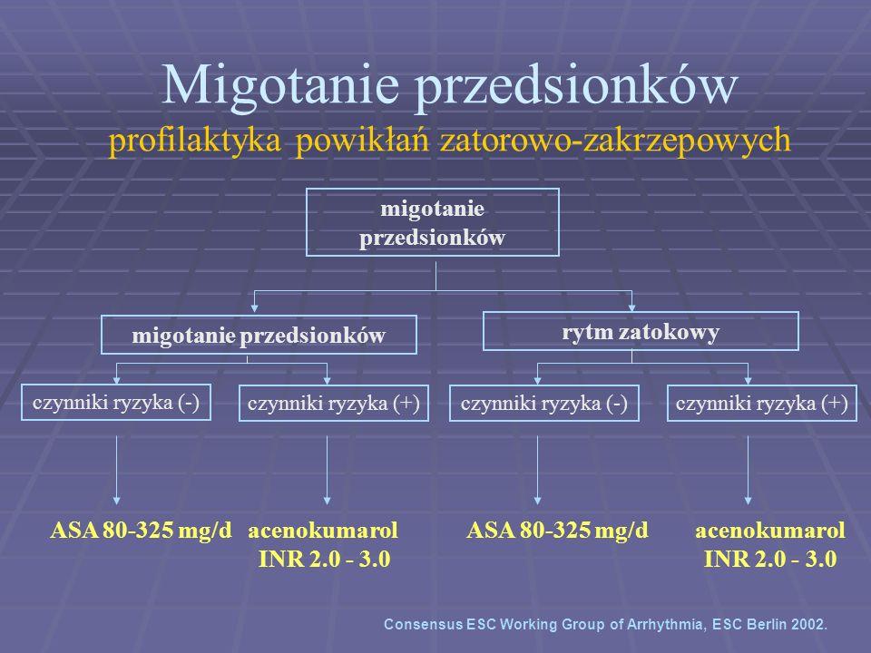 Consensus ESC Working Group of Arrhythmia, ESC Berlin 2002. Migotanie przedsionków profilaktyka powikłań zatorowo-zakrzepowych czynniki ryzyka (-) ASA