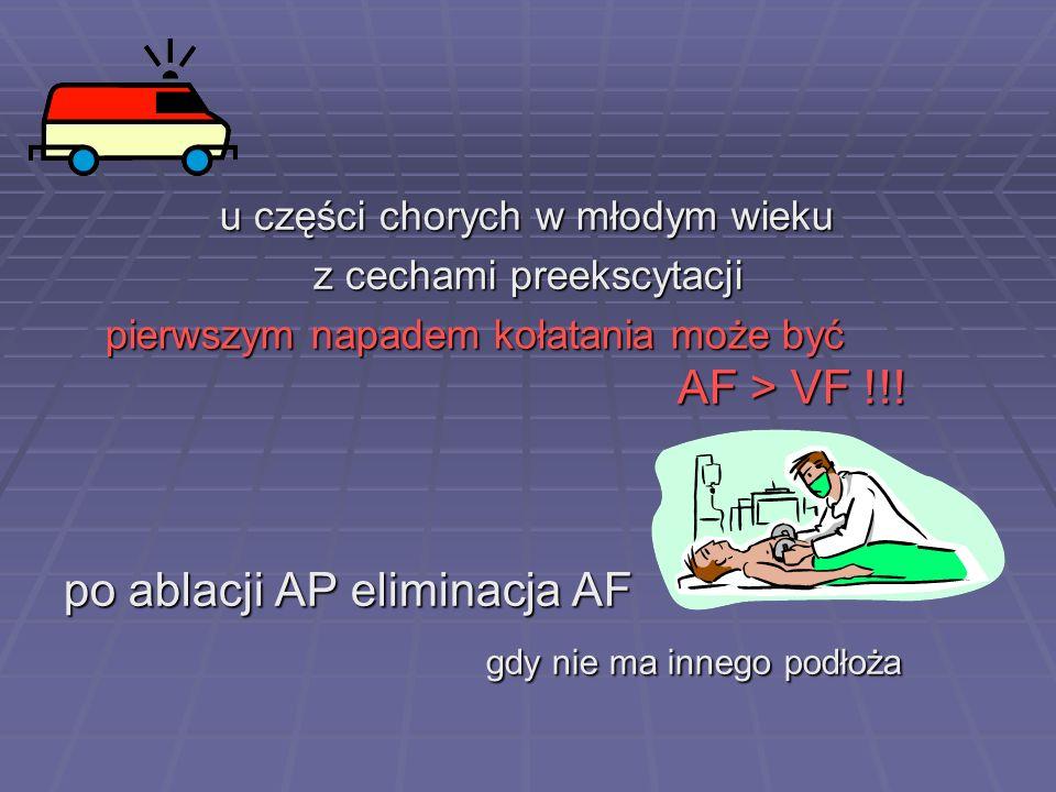 u części chorych w młodym wieku z cechami preekscytacji pierwszym napadem kołatania może być AF > VF !!! po ablacji AP eliminacja AF gdy nie ma innego