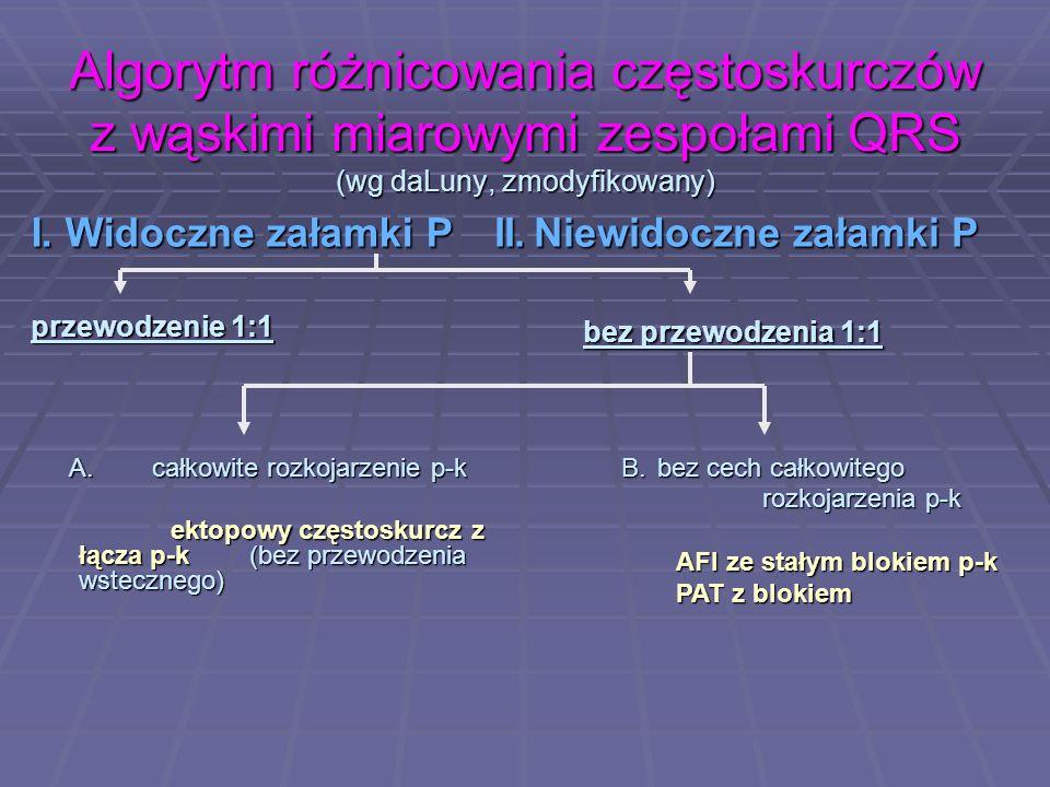 Algorytm różnicowania częstoskurczów z wąskimi miarowymi zespołami QRS (wg daLuny, zmodyfikowany) przewodzenie 1:1 bez przewodzenia 1:1 I. Widoczne za