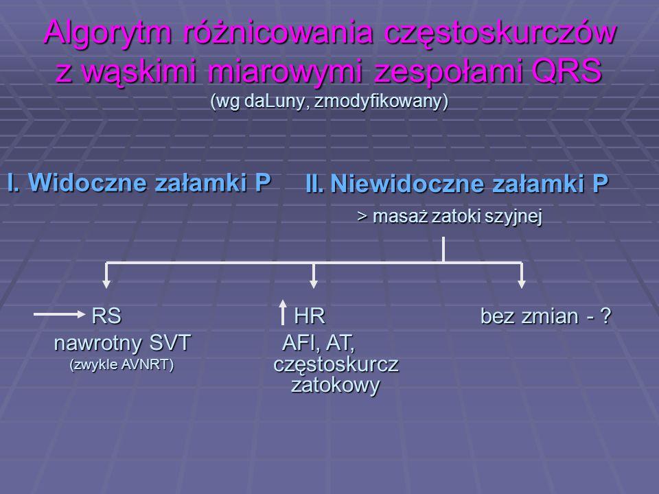 Algorytm różnicowania częstoskurczów z wąskimi miarowymi zespołami QRS (wg daLuny, zmodyfikowany) I. Widoczne załamki P II.Niewidoczne załamki P RS RS