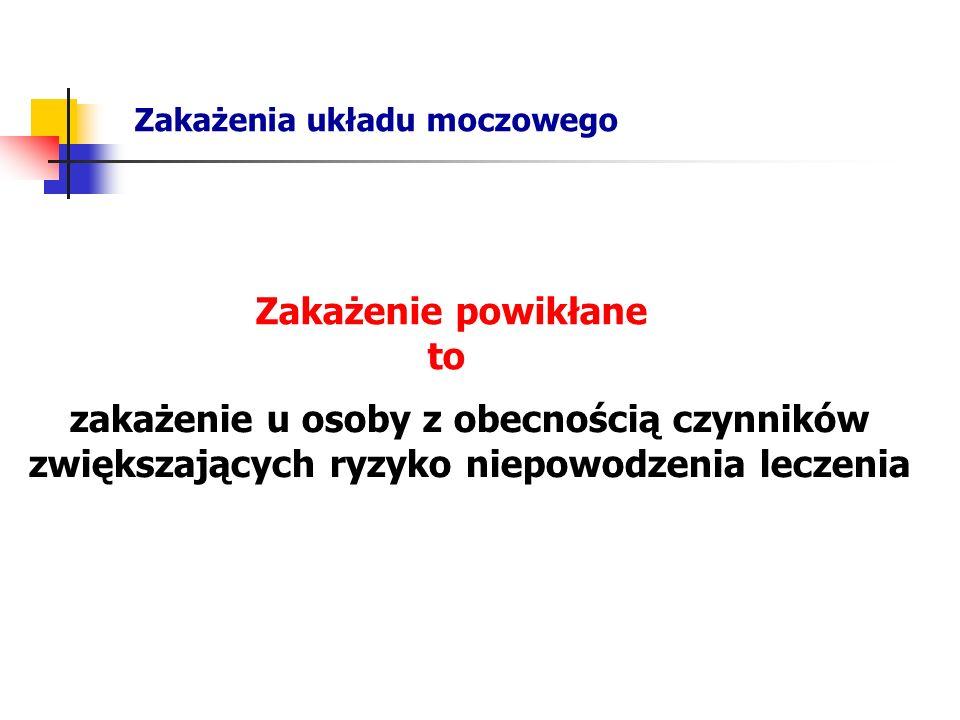 LECZENIE ZAKAŻEŃ UKŁADU MOCZOWEGO jednorazowe przyjęcie profilaktyka ciągła leku po stosunku trimetoprim/sulfametoksazol (240-480 mg) trimetoprim/sulfametoksazol (240 mg) nitrofurantoina (50-100 mg), trimetoprim (100 mg) ciprofloksacyna (125 mg) nitrofurantoina (50-100 mg) ciprofloksacyna (125 mg) doraźne przyjęcie leku natychmiast po wystąpieniu objawów leczenie jedną dawką lub trzydniowe CHEMIOTERAPEUTYKI W ZAPOBIEGANIU NAWROTOM ZUM U KOBIET