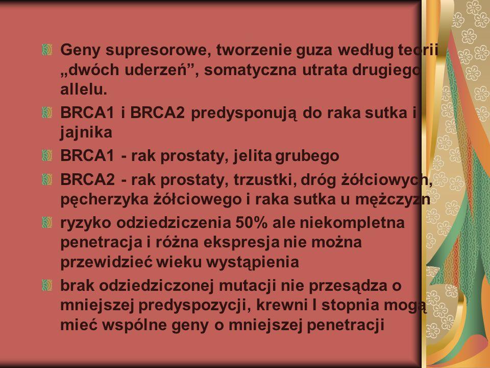 """Geny supresorowe, tworzenie guza według teorii """"dwóch uderzeń"""", somatyczna utrata drugiego allelu. BRCA1 i BRCA2 predysponują do raka sutka i jajnika"""