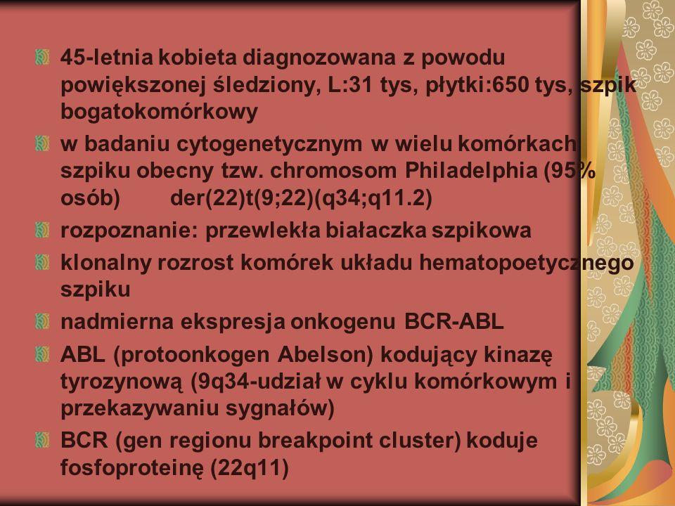45-letnia kobieta diagnozowana z powodu powiększonej śledziony, L:31 tys, płytki:650 tys, szpik bogatokomórkowy w badaniu cytogenetycznym w wielu komó