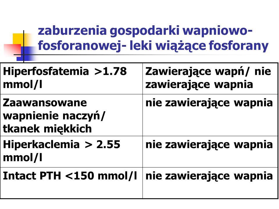 Zaburzenia gospodarki wapniowo- fosforanowej Ca X P > 55 mg/dl (>4.4 mmol/l) Jest czynnikiem ryzyka : zgonu z przyczyn sercowo- naczyniowych Powstawania zwapnień pozaszkieletowych Postępowanie: Zmniejszenie dawki wapniowych preparatów wiążących fosfor lub/i sewelamer zmniejszenie dawek preparatów witaminy D