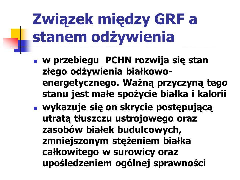 Związek między GRF a stanem odżywienia w przebiegu PCHN rozwija się stan złego odżywienia białkowo- energetycznego. Ważną przyczyną tego stanu jest ma
