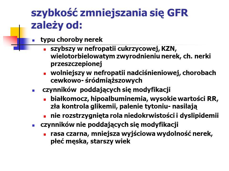 szybkość zmniejszania się GFR zależy od: typu choroby nerek szybszy w nefropatii cukrzycowej, KZN, wielotorbielowatym zwyrodnieniu nerek, ch. nerki pr