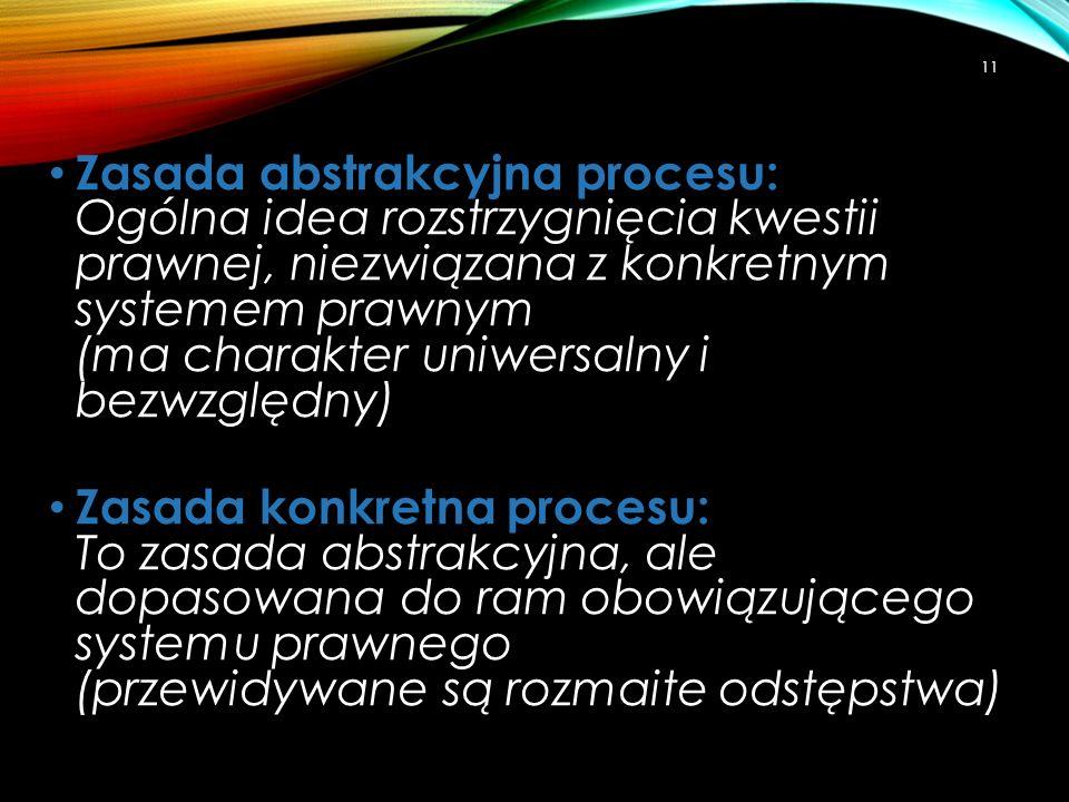 Zasada abstrakcyjna procesu: Ogólna idea rozstrzygnięcia kwestii prawnej, niezwiązana z konkretnym systemem prawnym (ma charakter uniwersalny i bezwzg