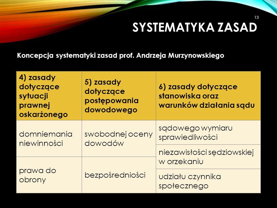 4) zasady dotyczące sytuacji prawnej oskarżonego 5) zasady dotyczące postępowania dowodowego 6) zasady dotyczące stanowiska oraz warunków działania są
