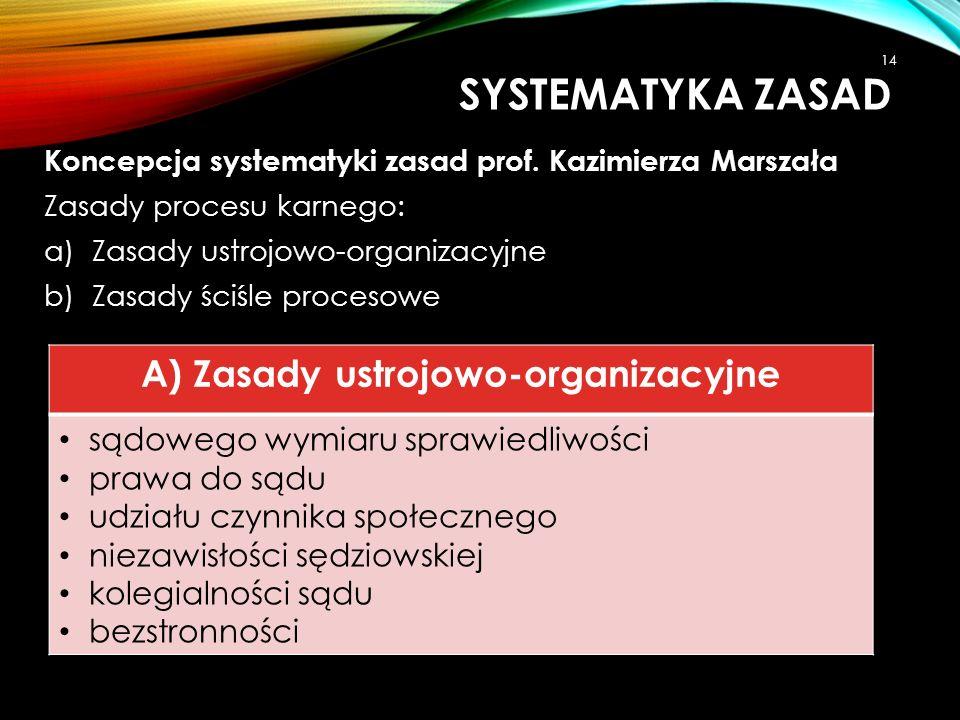 Koncepcja systematyki zasad prof. Kazimierza Marszała Zasady procesu karnego: a)Zasady ustrojowo-organizacyjne b)Zasady ściśle procesowe SYSTEMATYKA Z