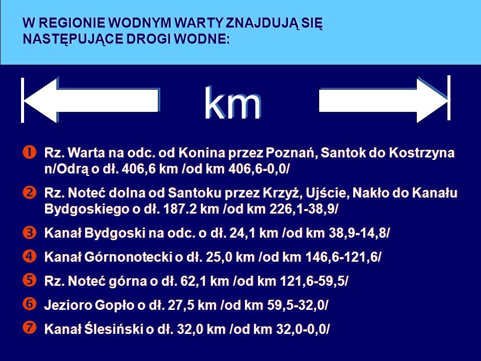 Rz. Warta na odc. od Konina przez Poznań, Santok do Kostrzyna n/Odrą o dł. 406,6 km /od km 406,6-0,0/ Rz. Noteć dolna od Santoku przez Krzyż, Ujście,