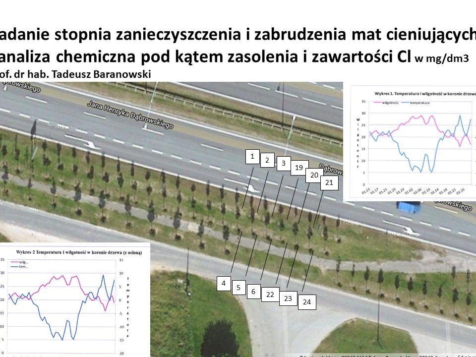4 5 6 22 23 24 1 2 3 19 20 21 Lokalizacja drzew, z których pobrano matę cieniującą w celu zbadania zanieczyszczeń Badanie stopnia zanieczyszczenia i z