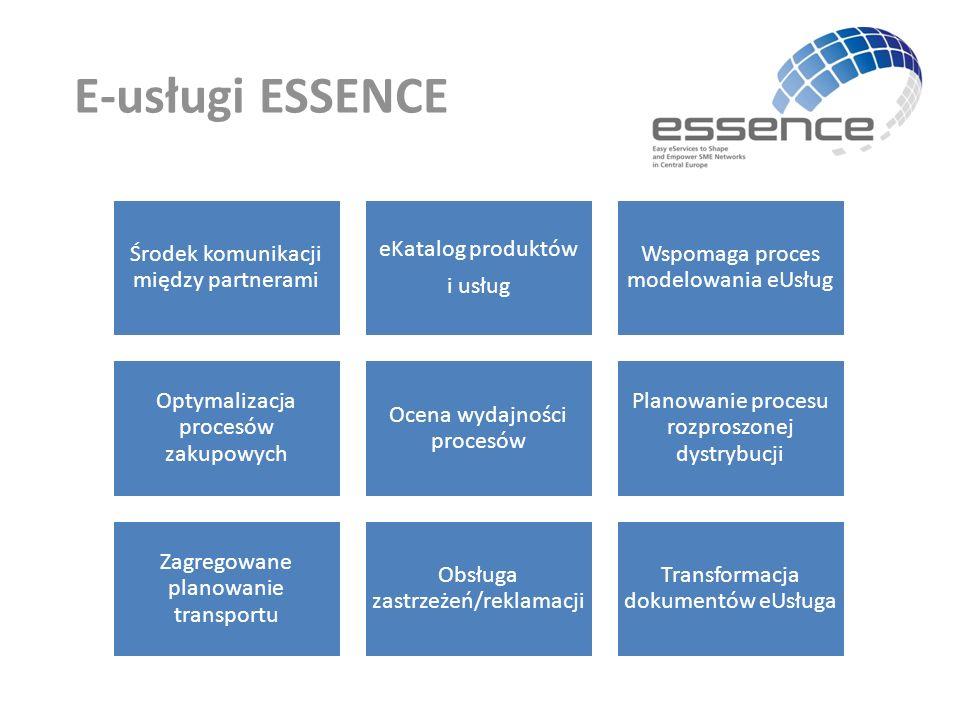 Platforma ESSENCE Możliwość wymiany informacji o nowych rynkach, zmianach w oczekiwaniach klientów, nowych trendach i technologiach Możliwość naśladowania najlepszych rozwiązań organizacyjnych, wymiany wiedzy oraz uczenia się od innych firm, co wpływa pozytywnie na wzrost produktywności i innowacyjności Rozwijanie rynku wyspecjalizowanych dostawców Niższe koszty działalności m.in.
