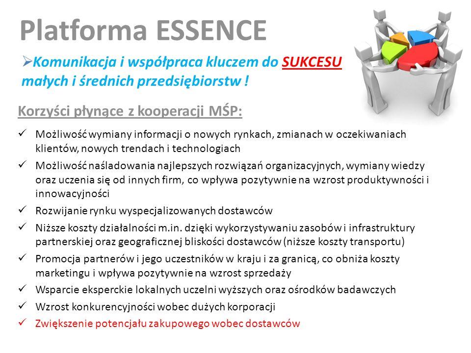 Platforma ESSENCE Możliwość wymiany informacji o nowych rynkach, zmianach w oczekiwaniach klientów, nowych trendach i technologiach Możliwość naśladow