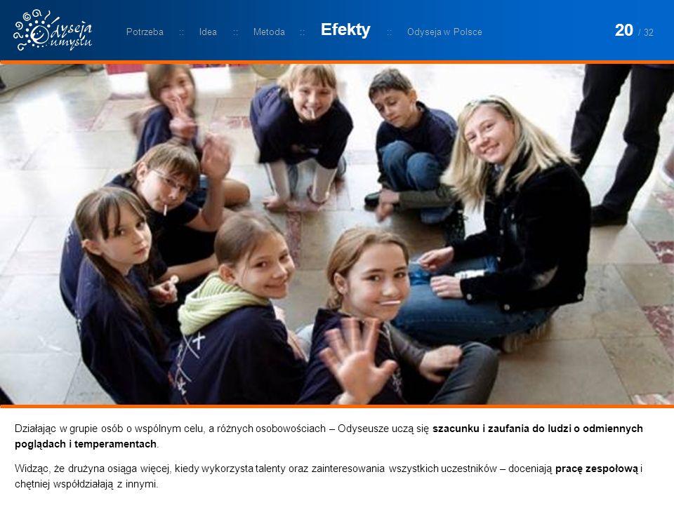 Potrzeba :: Idea :: Metoda :: Efekty :: Odyseja w Polsce Działając w grupie osób o wspólnym celu, a różnych osobowościach – Odyseusze uczą się szacunku i zaufania do ludzi o odmiennych poglądach i temperamentach.