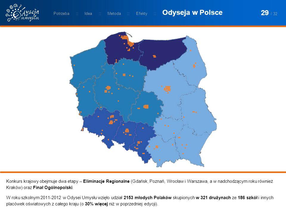 Konkurs krajowy obejmuje dwa etapy – Eliminacje Regionalne (Gdańsk, Poznań, Wrocław i Warszawa, a w nadchodzącym roku również Kraków) oraz Finał Ogóln
