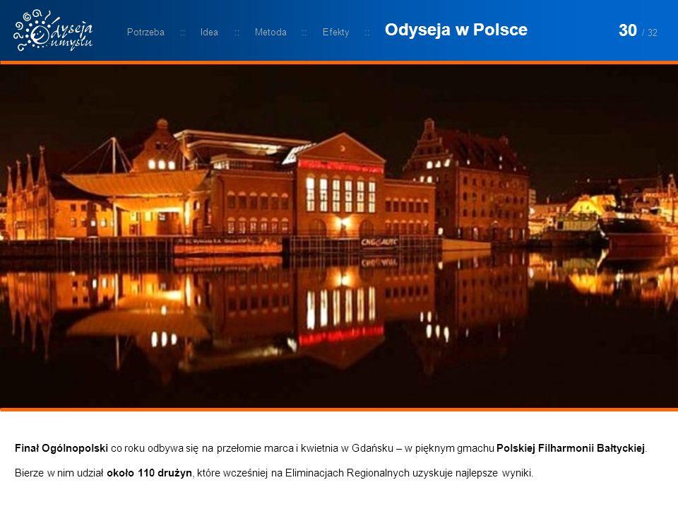 Finał Ogólnopolski co roku odbywa się na przełomie marca i kwietnia w Gdańsku – w pięknym gmachu Polskiej Filharmonii Bałtyckiej. Bierze w nim udział