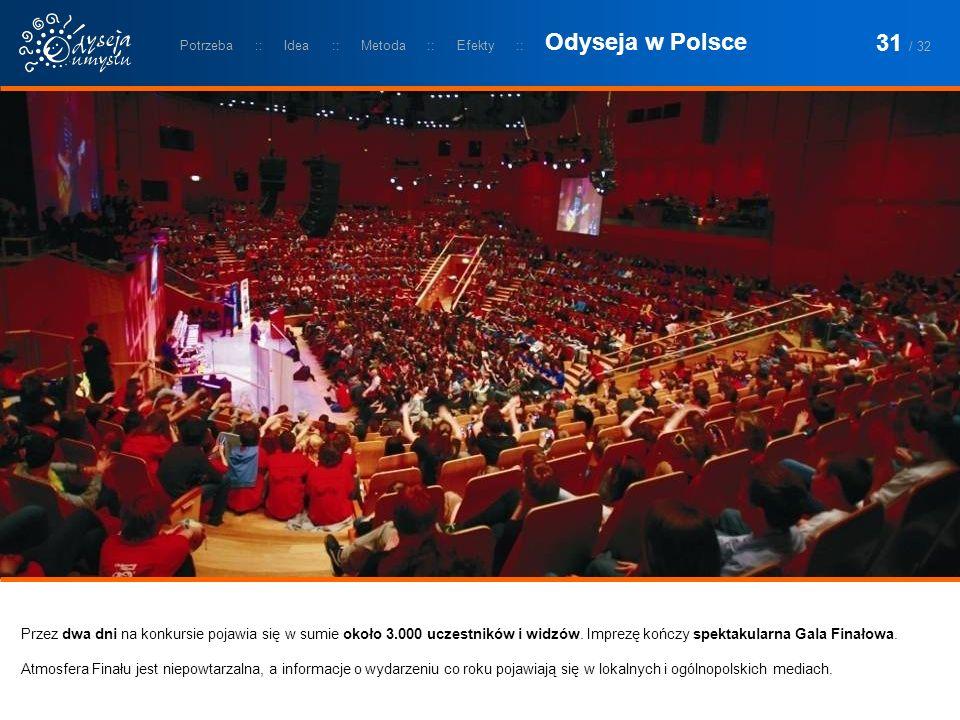 Przez dwa dni na konkursie pojawia się w sumie około 3.000 uczestników i widzów. Imprezę kończy spektakularna Gala Finałowa. Atmosfera Finału jest nie
