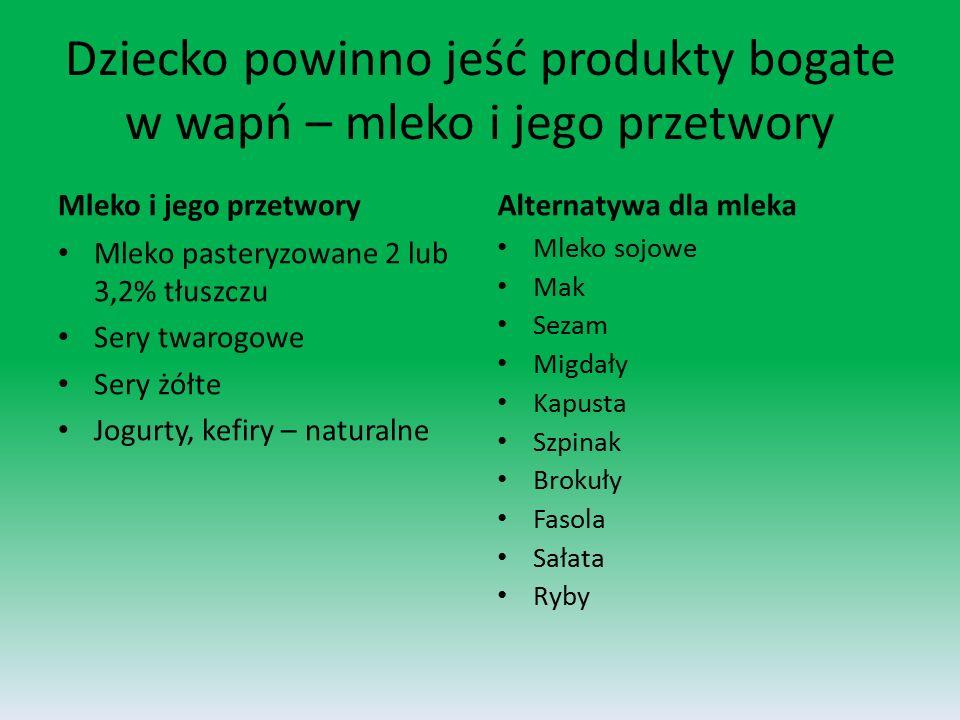 Dziecko powinno jeść produkty bogate w wapń – mleko i jego przetwory Mleko i jego przetwory Mleko pasteryzowane 2 lub 3,2% tłuszczu Sery twarogowe Sery żółte Jogurty, kefiry – naturalne Alternatywa dla mleka Mleko sojowe Mak Sezam Migdały Kapusta Szpinak Brokuły Fasola Sałata Ryby