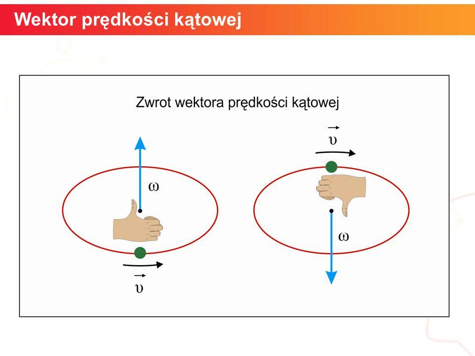 informatyka + 7 Szybkość kątowa Wektor prędkości kątowej