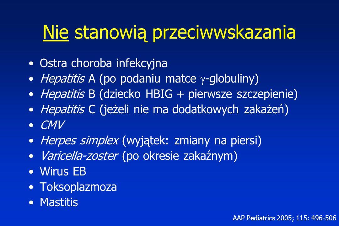 Nie stanowią przeciwwskazania Ostra choroba infekcyjna Hepatitis A (po podaniu matce  -globuliny) Hepatitis B (dziecko HBIG + pierwsze szczepienie) Hepatitis C (jeżeli nie ma dodatkowych zakażeń) CMV Herpes simplex (wyjątek: zmiany na piersi) Varicella-zoster (po okresie zakaźnym) Wirus EB Toksoplazmoza Mastitis AAP Pediatrics 2005; 115: 496-506