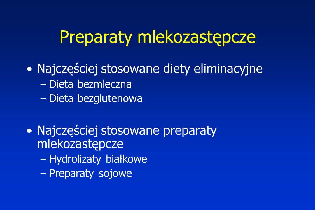 Preparaty mlekozastępcze Najczęściej stosowane diety eliminacyjne –Dieta bezmleczna –Dieta bezglutenowa Najczęściej stosowane preparaty mlekozastępcze –Hydrolizaty białkowe –Preparaty sojowe